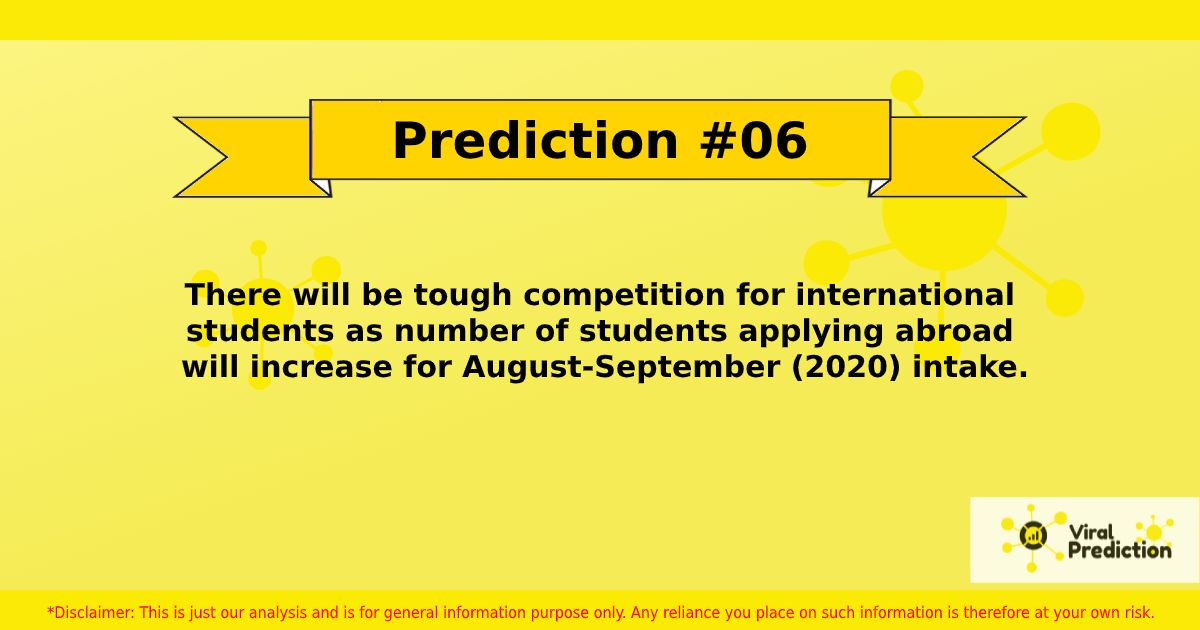 prediction-06