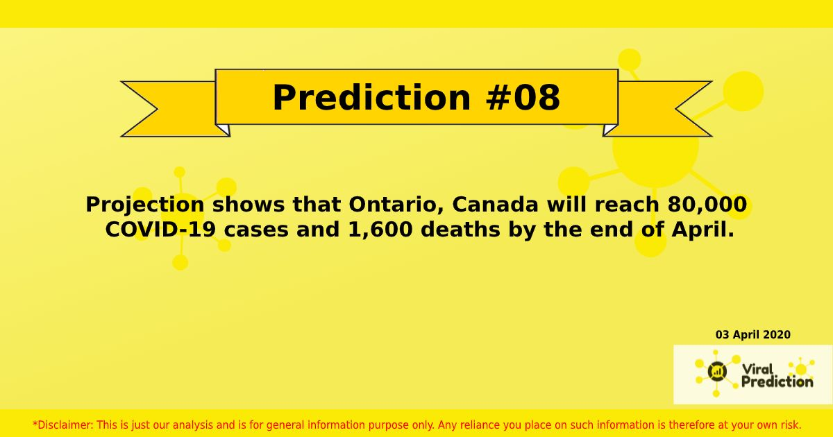 prediction-08